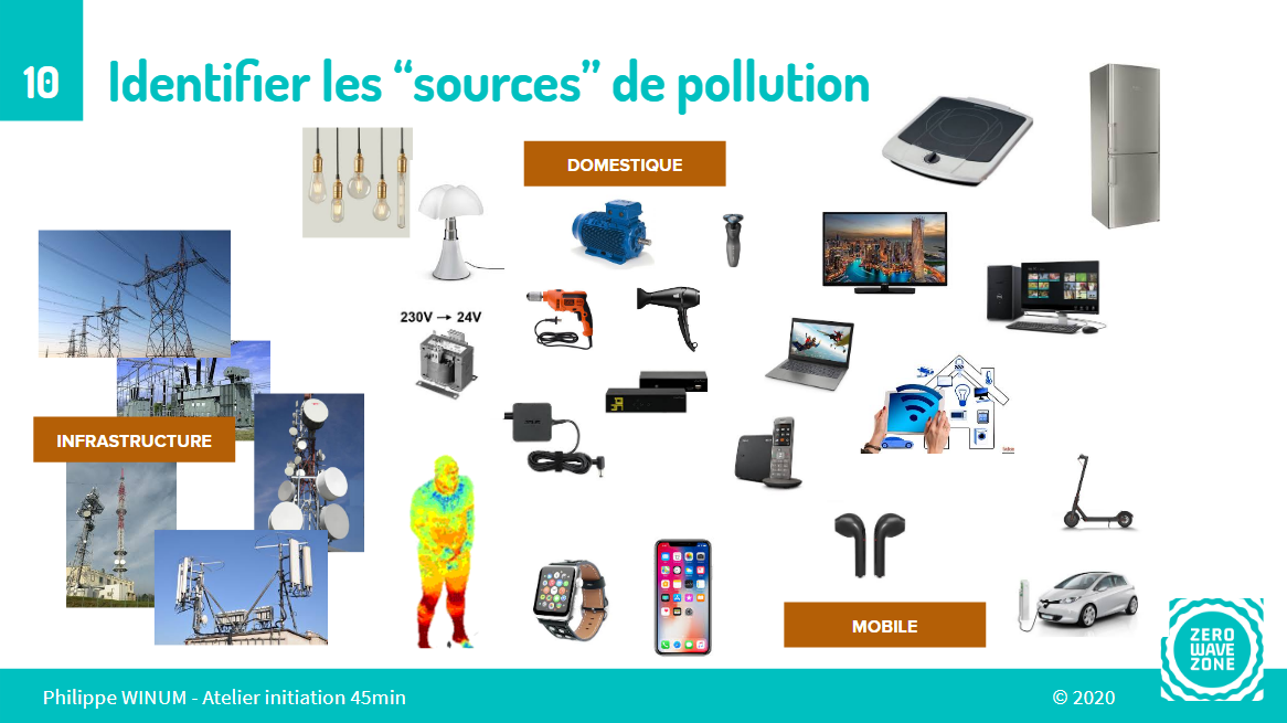 les sources de pollution
